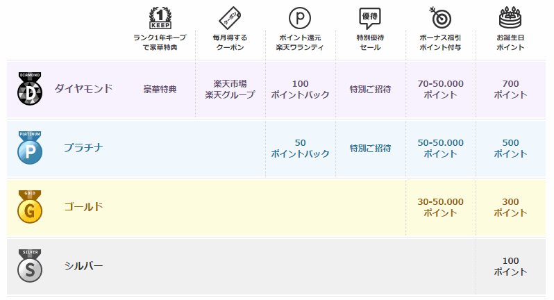 rakuten_rank_2